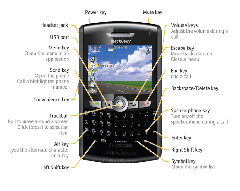 How to  BlackBerry 8800 Keyboard Shortcuts at Mobile Wireless News