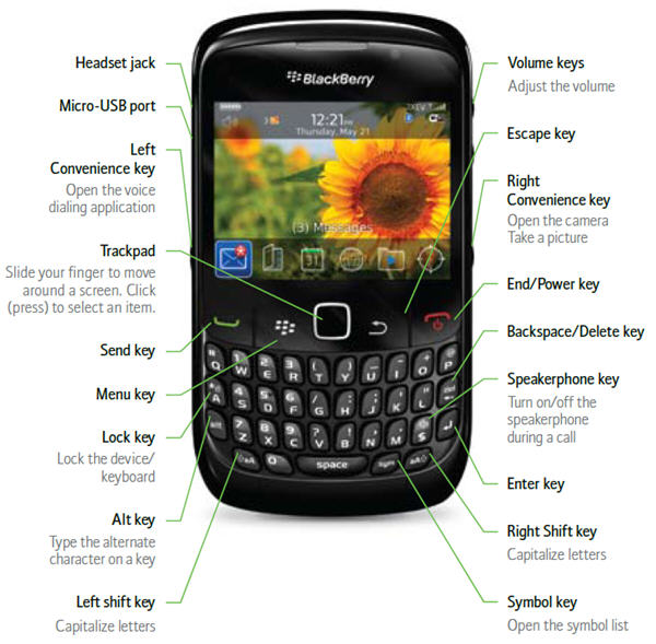 Verizon BlackBerry Curve 8530 Features and Specifications