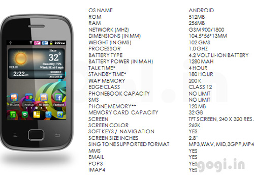 Micromax A25 Smarty Android Gingerbread phone to hit the markets