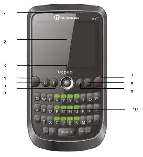 Micromax Q5fb QWERTY Dual SIM Facebook Phone