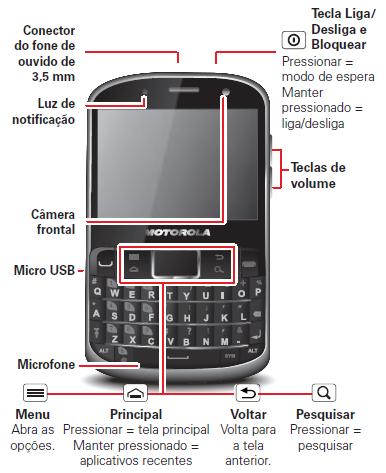 Motorola Defy PRO XT560   WoolenThread