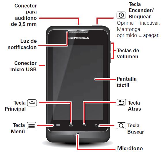 Gallery  Motorola Motosmart Me   XT303   SysPhones