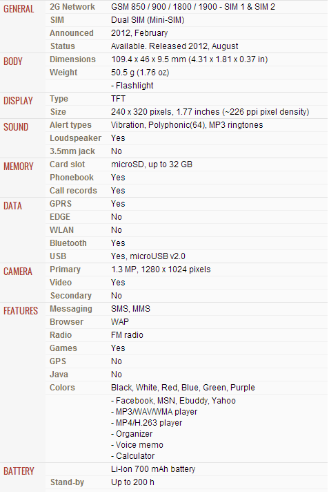 Plum Buzz ll Prices Full Specifications