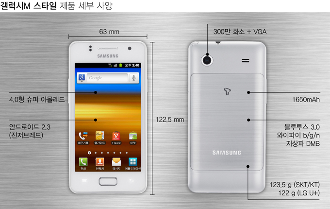 In order Android Machine Samsung Galaxy M  SHW M340S  released in