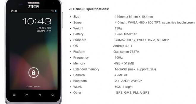 ZTE N880E  The first Android smartphone in the world with Jelly